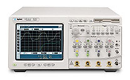 Picture of Agilent/HP 54825A SCOPE W OPTIONS 100 AND 200